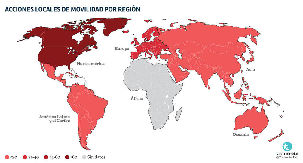 Acciones por región