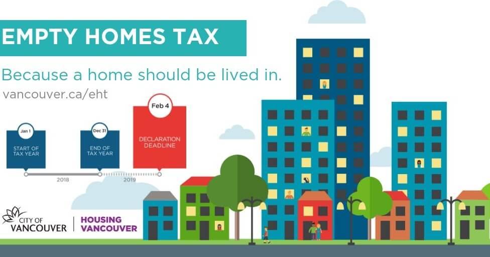Material publicitario para el tax de viviendas vacías