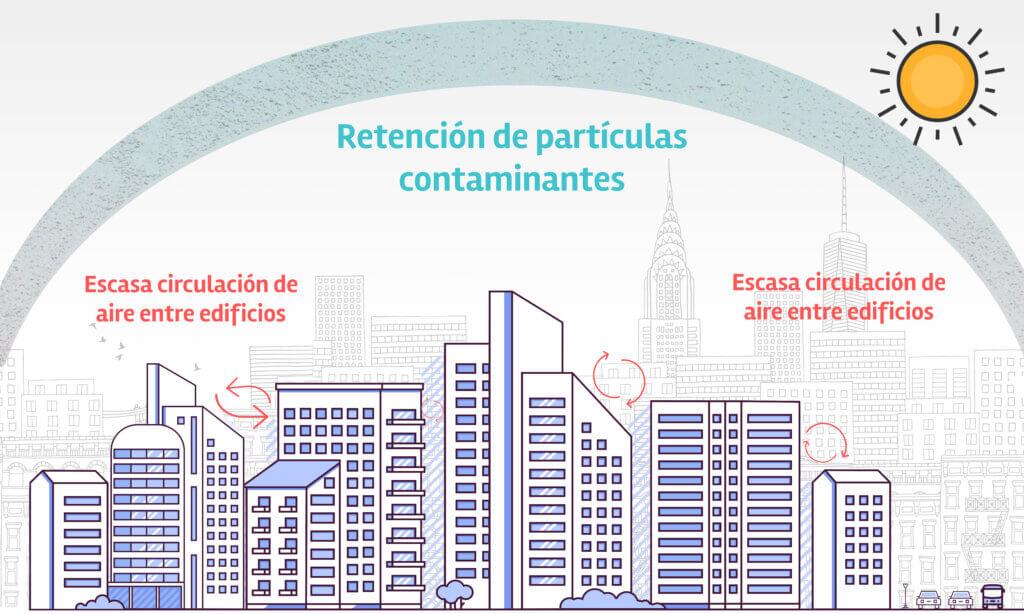 Rascacielos contaminación